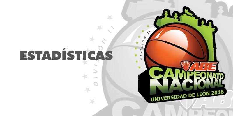 Estadísticas del Campeonato Nacional León 2016